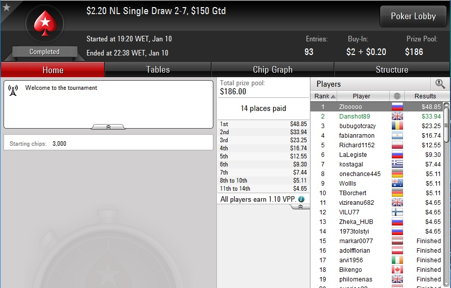 Stars $2.20 SD27 - $33.94 Cash 2nd.jpg