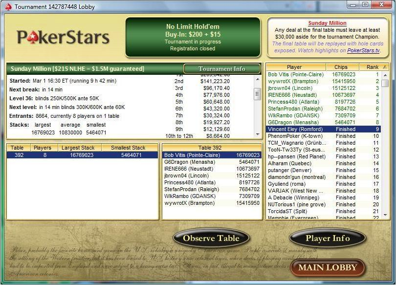 090301 - Stars Sun Mill.jpg