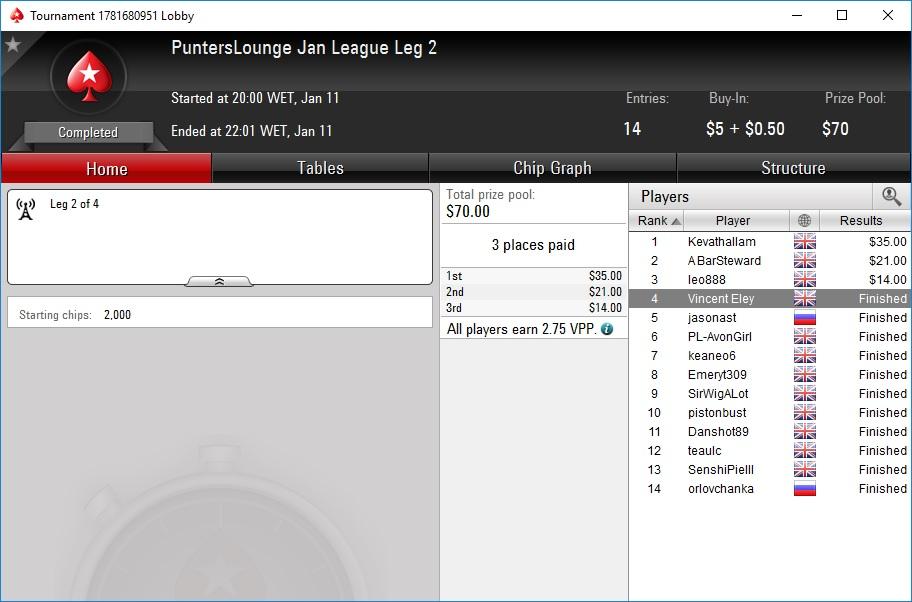 170111 - PL league.jpg