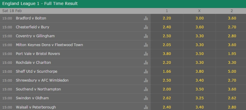 league1odds.jpg.528ddf207d0c638b41e2ab4a