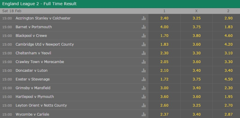 league2odds.jpg.3a6cb94dc11a6d0543caaf31