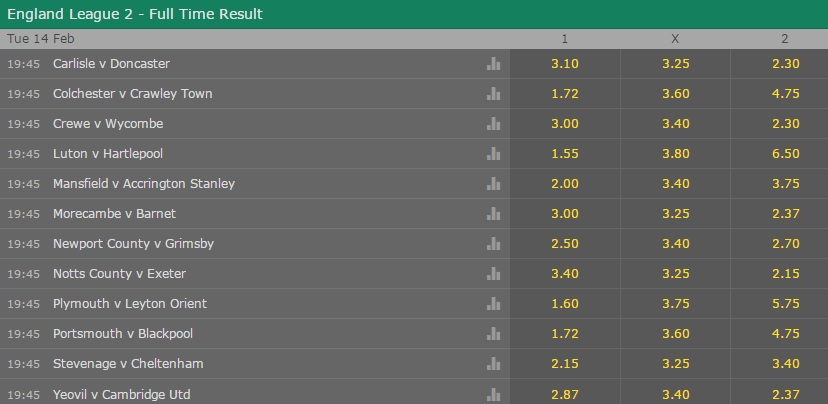 league2odds.jpg.553ca041306d4cc4c6b50eba