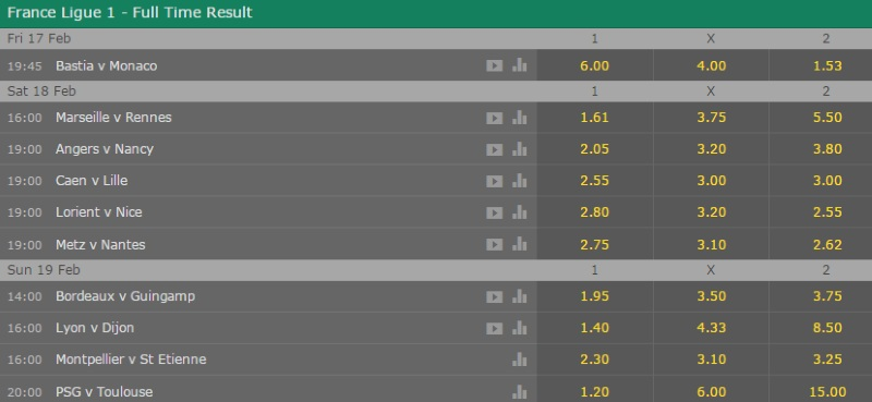 ligue1-odds.jpg.3ee94c0e090ba7bebcee17a5