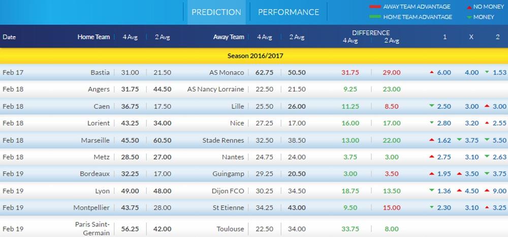 ligue1-ratings.jpg.84f1d950d7ef08f0c2e71