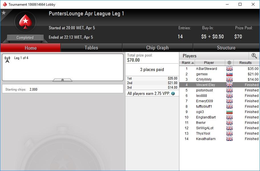 170405 - PL league.jpg