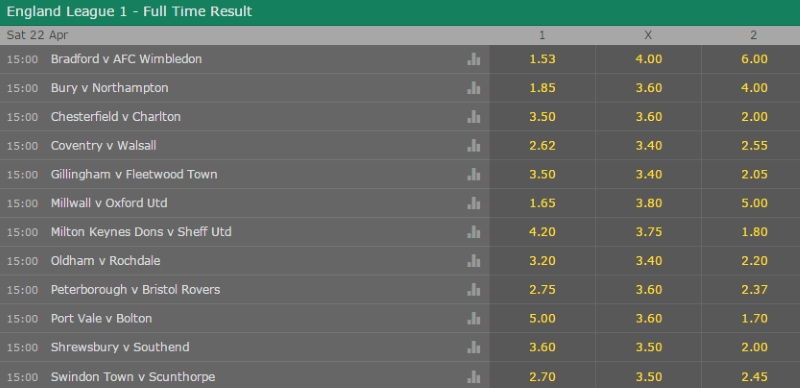 league1odds.jpg.ebb6ddcfa29cd69deecedab8