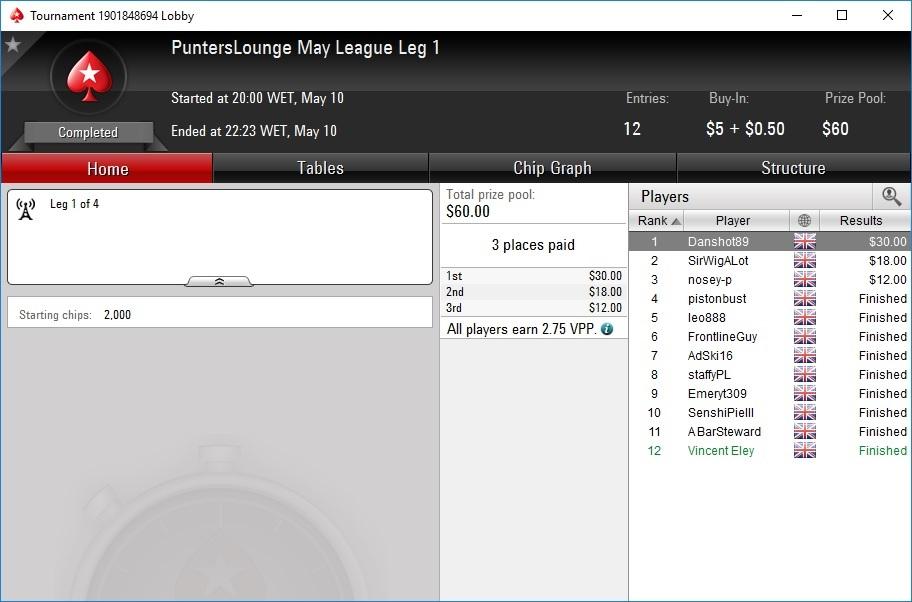 170510 - PL league.jpg