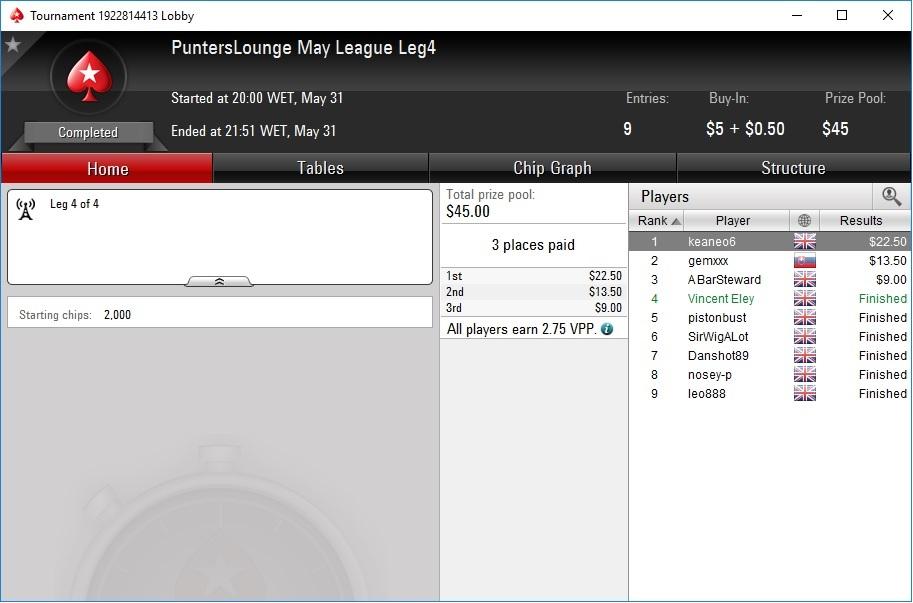170531 - PL league.jpg