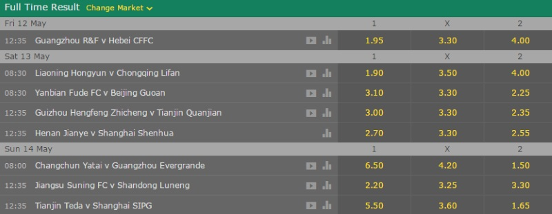 china-super-league-odds.jpg