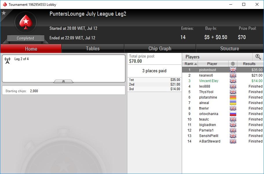 170712 - PL league.jpg