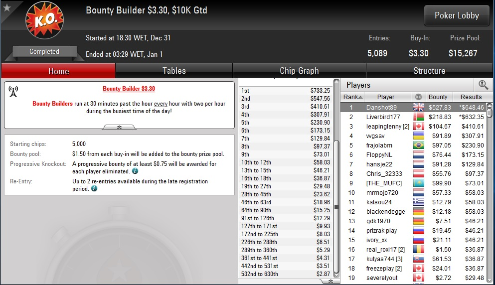 Bounty Builder $3.30 1st Place New Years Eve.jpg