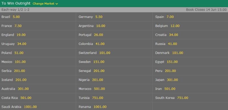 worldcupodds.jpg
