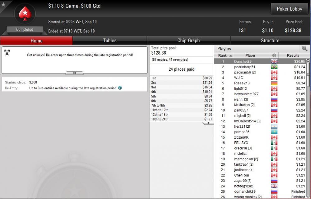 $30.95 8-Game Win.jpg