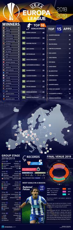 Europa-League-Season-2018-2019-Infographic.jpg