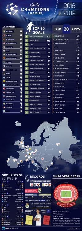 UEFA-Champions-League-2018-2019-Infographic.jpg