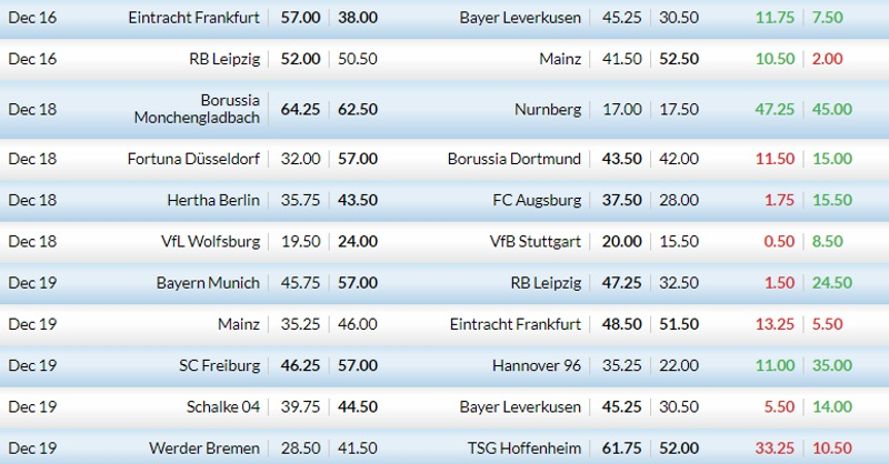 bundesliga1ratingsa.jpg