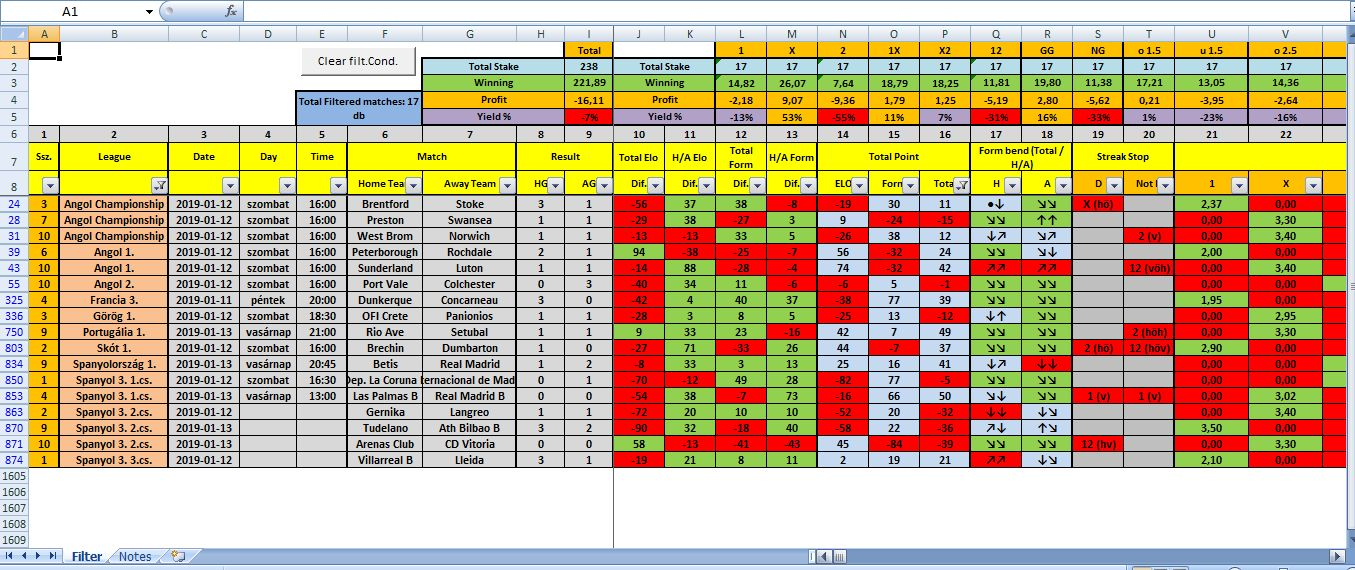 Excel filtering soccer stats - Betting Systems & Strategy - Punters