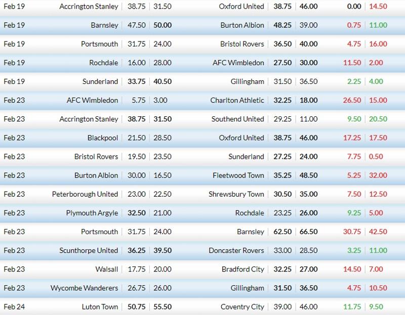 league1ratings.jpg