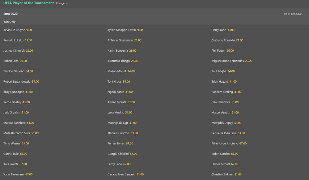 euro2020topplayer.jpg